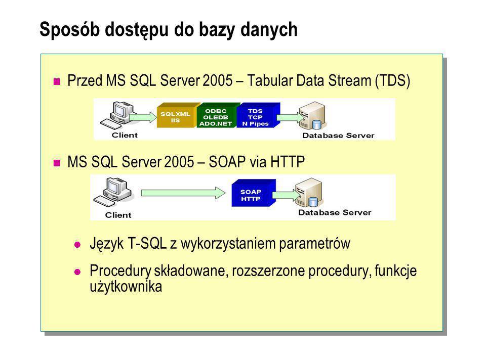 MS SQL Server 2005 – SOAP via HTTP Otwarty protokół Szerokie możliwości podłączenia zróżnicowanych klientów – wyeliminowanie konieczności posiadania przez klienta komponentów MDAC Wykorzystanie technologii XML i HTML SQL Server dostępny dla każdego środowiska, które potrafi przetwarzać język XML oraz wysłać żądania HTTP Wyeliminowanie konieczności wykorzystywania driverów ODBC/JDBC przy łączeniu się z bazą danych