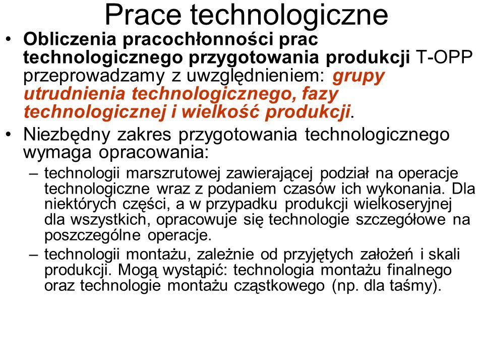Prace technologiczne Obliczenia pracochłonności prac technologicznego przygotowania produkcji T-OPP przeprowadzamy z uwzględnieniem: grupy utrudnienia