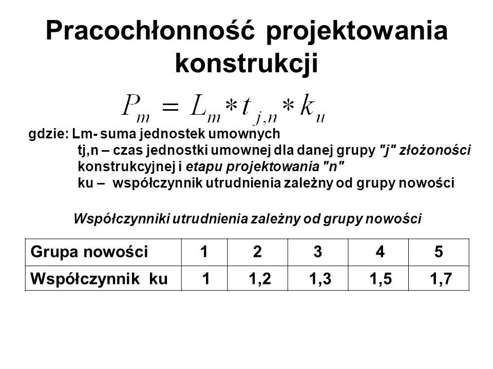 Pracochłonność projektowania konstrukcji gdzie: Lm- suma jednostek umownych tj,n – czas jednostki umownej dla danej grupy