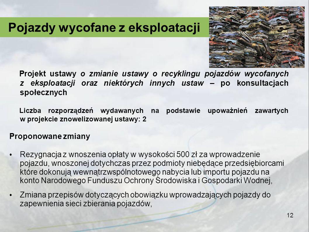 12 Pojazdy wycofane z eksploatacji Projekt ustawy o zmianie ustawy o recyklingu pojazdów wycofanych z eksploatacji oraz niektórych innych ustaw – po k