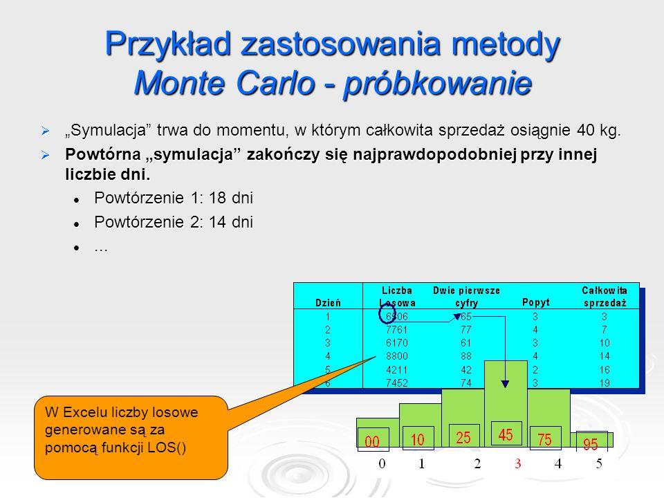 Przykład zastosowania metody Monte Carlo - próbkowanie Symulacja trwa do momentu, w którym całkowita sprzedaż osiągnie 40 kg. Symulacja trwa do moment