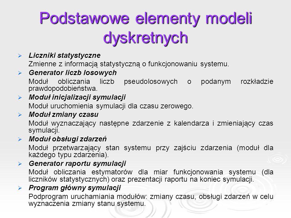 Podstawowe elementy modeli dyskretnych Liczniki statystyczne Liczniki statystyczne Zmienne z informacją statystyczną o funkcjonowaniu systemu. Generat