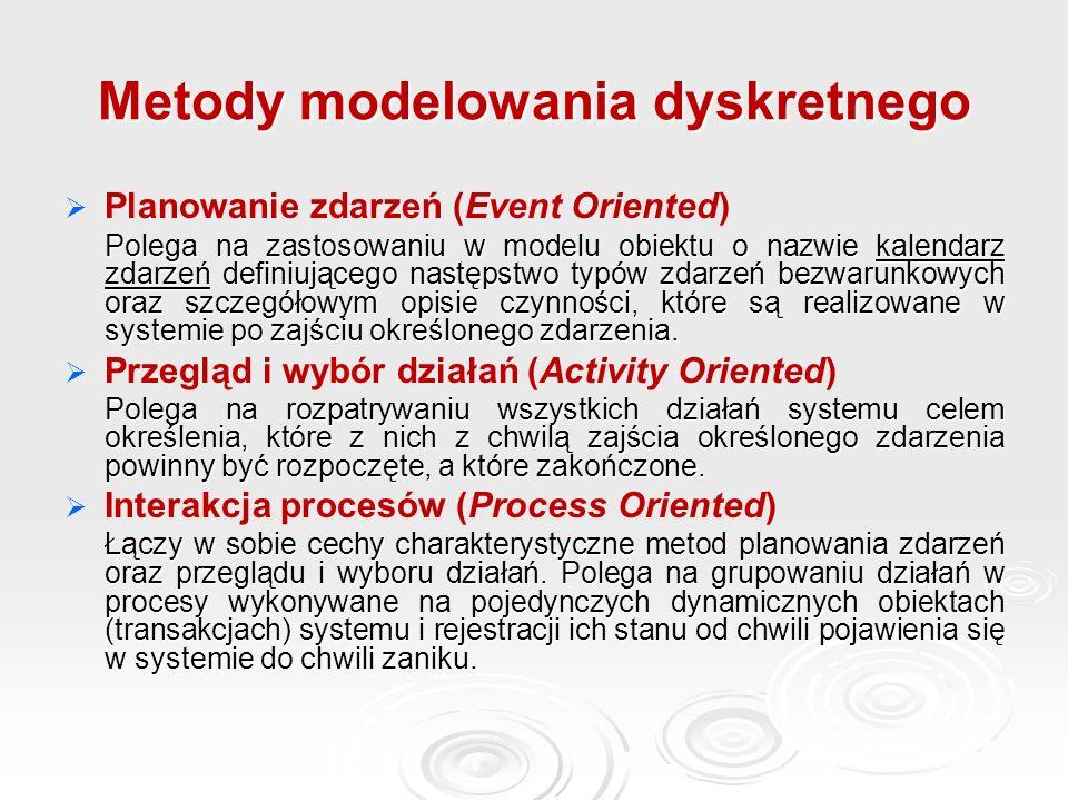 Metody modelowania dyskretnego Planowanie zdarzeń (Event Oriented) Polega na zastosowaniu w modelu obiektu o nazwie kalendarz zdarzeń definiującego na