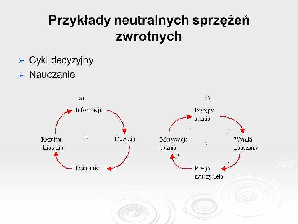 Przykłady neutralnych sprzężeń zwrotnych Cykl decyzyjny Cykl decyzyjny Nauczanie Nauczanie