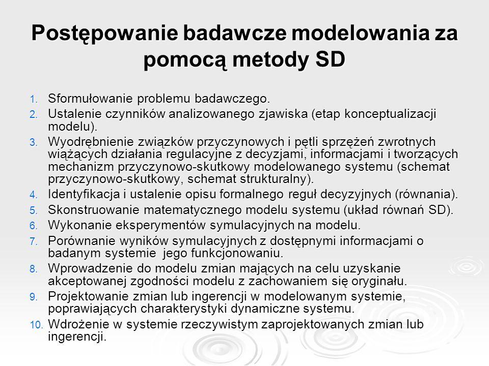 Postępowanie badawcze modelowania za pomocą metody SD 1. Sformułowanie problemu badawczego. 2. Ustalenie czynników analizowanego zjawiska (etap koncep