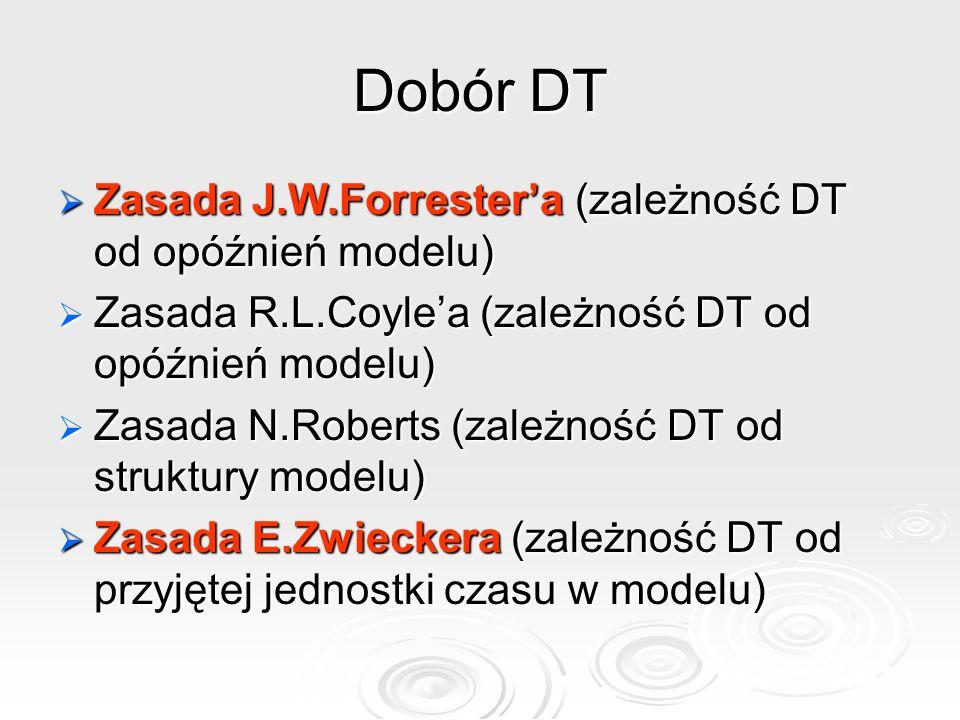 Dobór DT Zasada J.W.Forrestera (zależność DT od opóźnień modelu) Zasada J.W.Forrestera (zależność DT od opóźnień modelu) Zasada R.L.Coylea (zależność