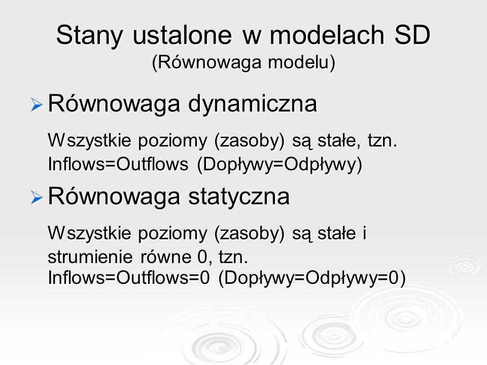 Stany ustalone w modelach SD (Równowaga modelu) Równowaga dynamiczna Równowaga dynamiczna Wszystkie poziomy (zasoby) są stałe, tzn. Inflows=Outflows (