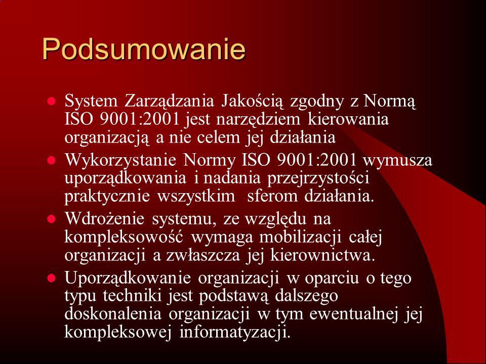 Podsumowanie System Zarządzania Jakością zgodny z Normą ISO 9001:2001 jest narzędziem kierowania organizacją a nie celem jej działania Wykorzystanie N