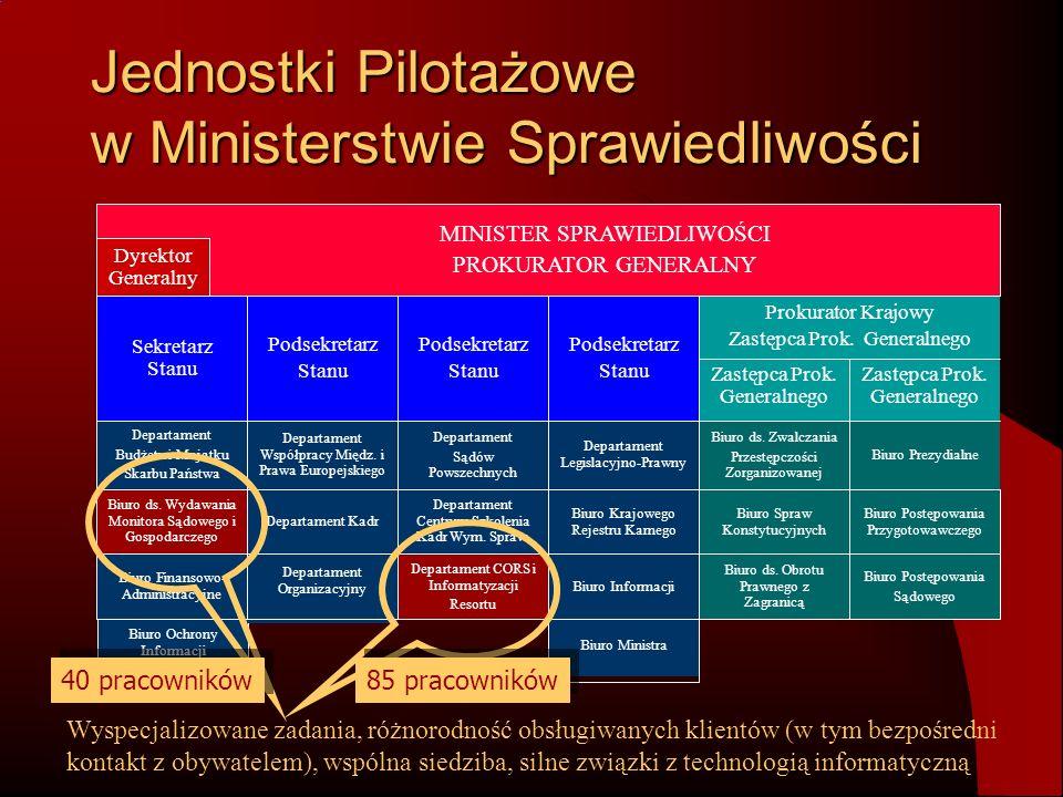 Biuro Ochrony Informacji Niejawnych Jednostki Pilotażowe w Ministerstwie Sprawiedliwości Dyrektor Generalny MINISTER SPRAWIEDLIWOŚCI PROKURATOR GENERA