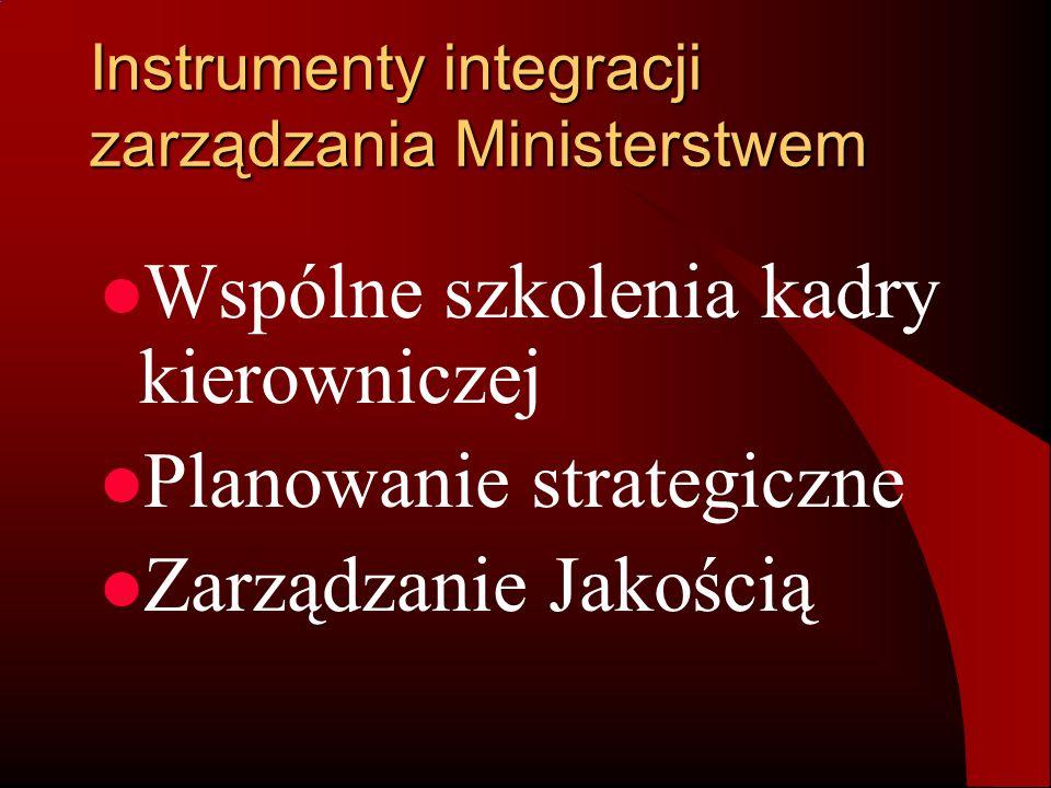 Instrumenty integracji zarządzania Ministerstwem Wspólne szkolenia kadry kierowniczej Planowanie strategiczne Zarządzanie Jakością