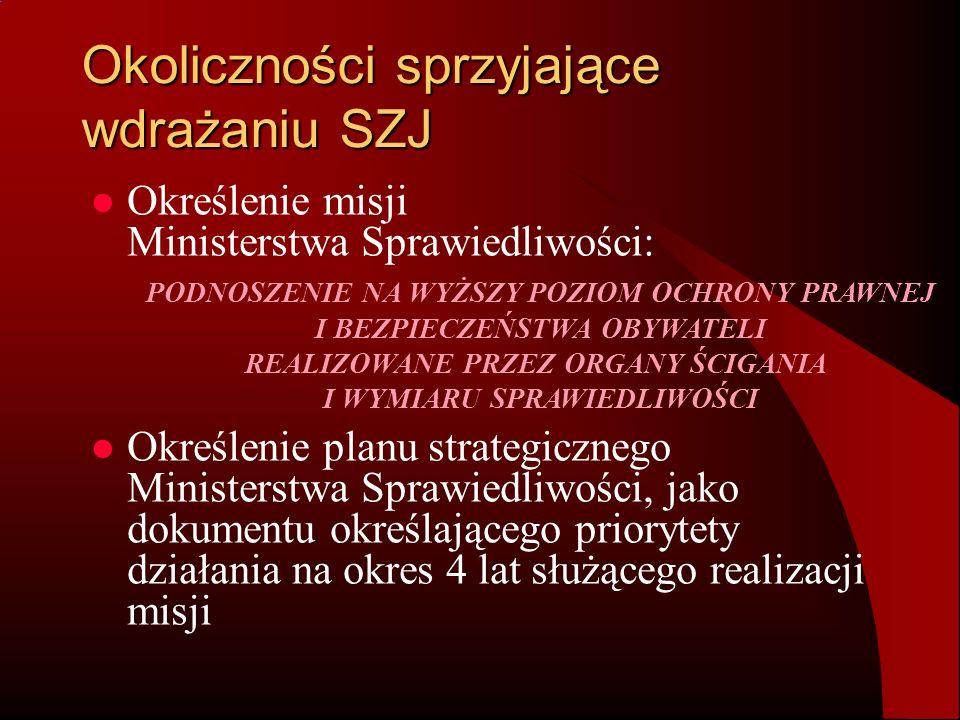 Harmonogram Pilotażu Systemu Zarządzania Jakością 7 sierpnia 2002 – podpisanie porozumienia Ministra Sprawiedliwości z Ambasadorem ONZ w Polsce, podpisanie umowy Ministerstwa Sprawiedliwości z Projektem IV kwartał 2002 – szkolenia pracowników komórek pilotażowych I-II kwartał 2003 – opracowanie dokumentacji Systemu Zarządzania Jakością II-III kwartał 2003 – wdrażanie SZJ III kwartał 2003 – dokonanie audytów 17 września 2003 – uzyskanie Certyfikatu zgodności SZJ z normą ISO 9001:2001, podpisanie umowy dotyczącej rozszerzenia wdrożenia na kolejne komórki