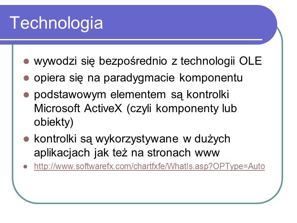 Technologia wywodzi się bezpośrednio z technologii OLE opiera się na paradygmacie komponentu podstawowym elementem są kontrolki Microsoft ActiveX (czyli komponenty lub obiekty) kontrolki są wykorzystywane w dużych aplikacjach jak też na stronach www http://www.softwarefx.com/chartfxfe/WhatIs.asp OPType=Auto