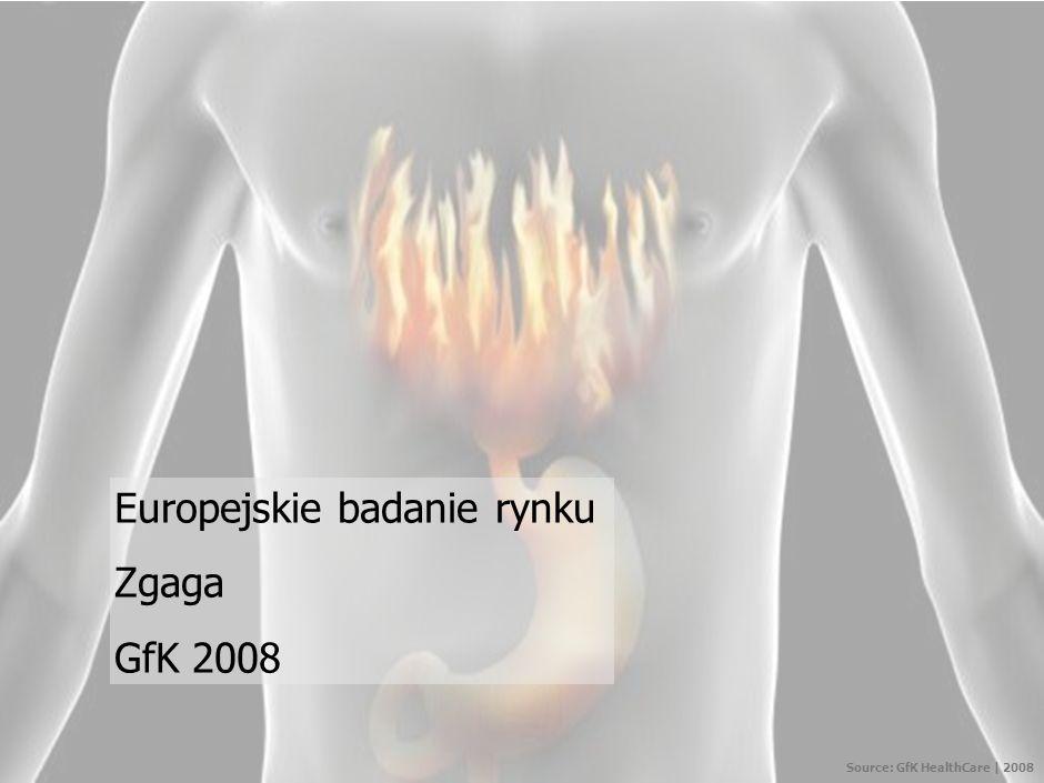 0 Europejskie badanie rynku Zgaga GfK 2008 Source: GfK HealthCare | 2008