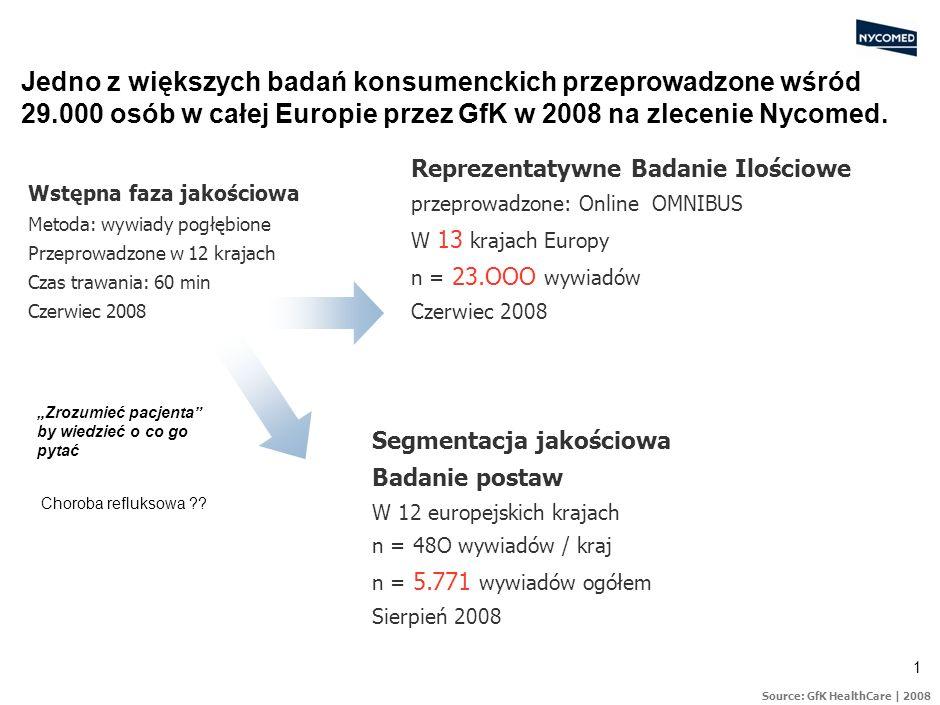 1 Jedno z większych badań konsumenckich przeprowadzone wśród 29.000 osób w całej Europie przez GfK w 2008 na zlecenie Nycomed.