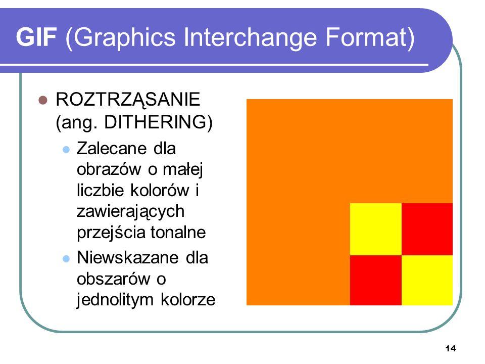 14 GIF (Graphics Interchange Format) ROZTRZĄSANIE (ang. DITHERING) Zalecane dla obrazów o małej liczbie kolorów i zawierających przejścia tonalne Niew