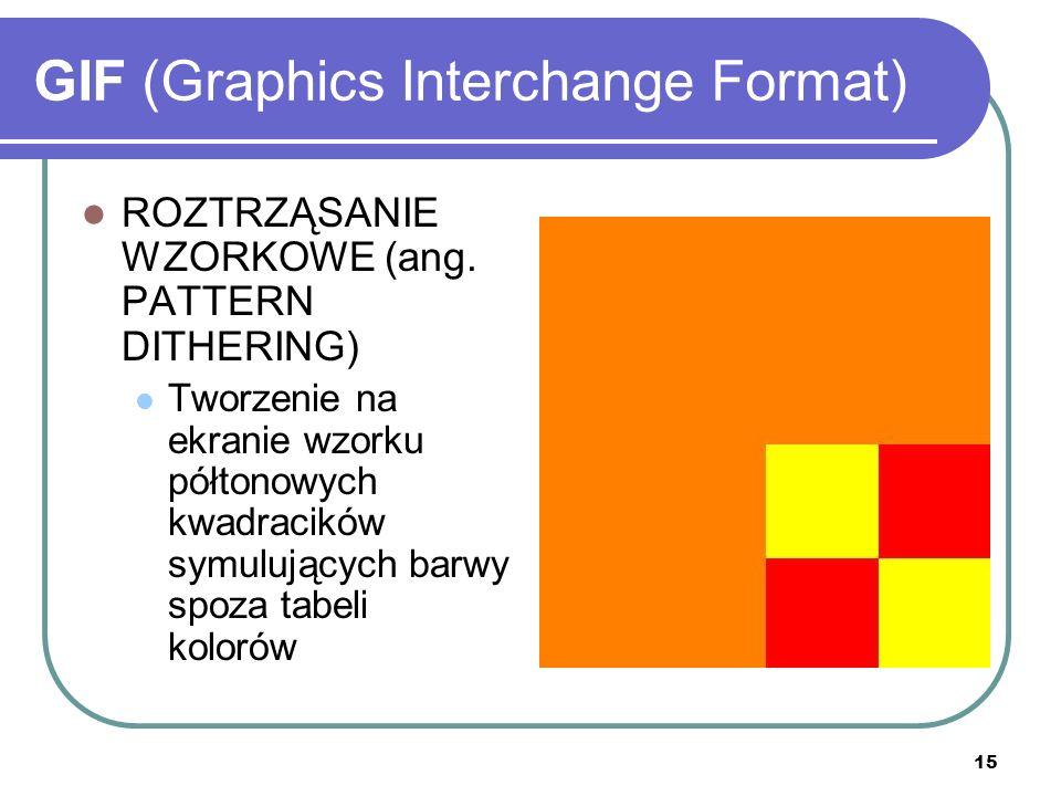 15 GIF (Graphics Interchange Format) ROZTRZĄSANIE WZORKOWE (ang. PATTERN DITHERING) Tworzenie na ekranie wzorku półtonowych kwadracików symulujących b