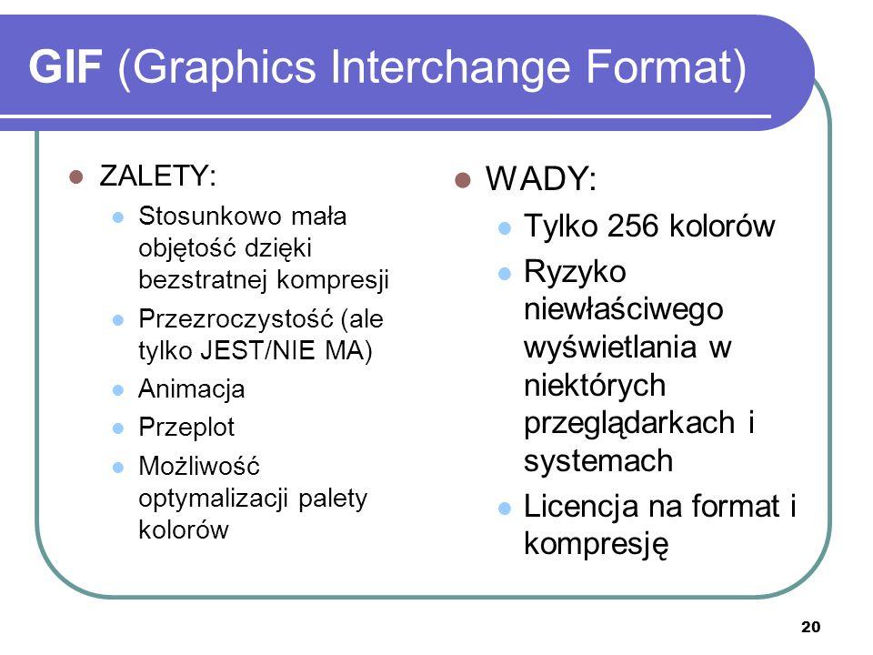 20 GIF (Graphics Interchange Format) ZALETY: Stosunkowo mała objętość dzięki bezstratnej kompresji Przezroczystość (ale tylko JEST/NIE MA) Animacja Pr