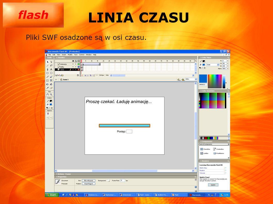 flash LINIA CZASU Pliki SWF osadzone są w osi czasu.