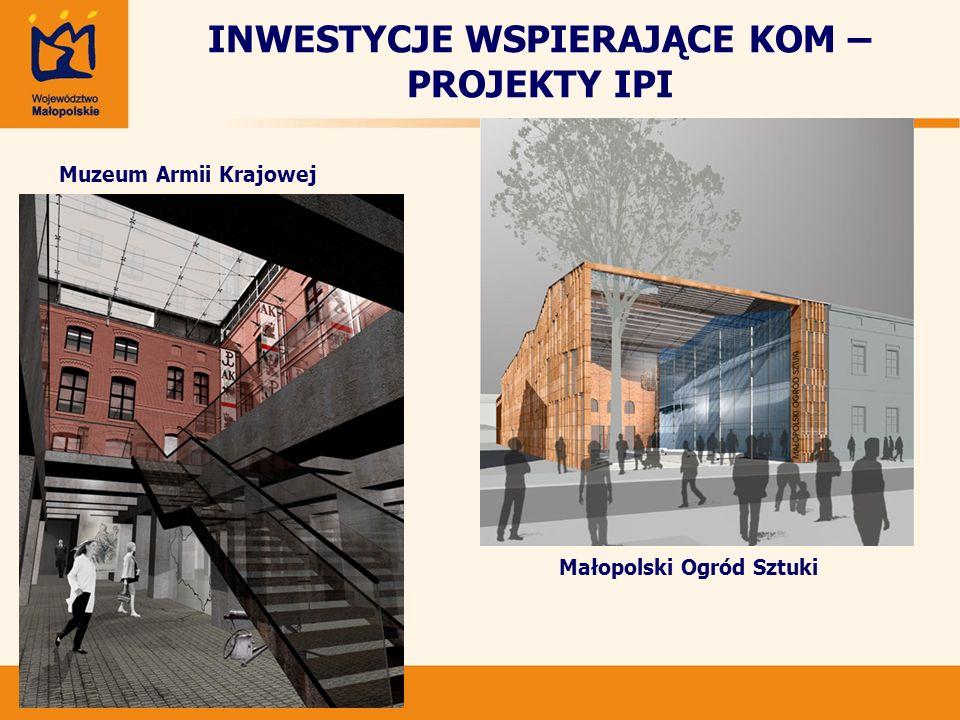 Muzeum Armii Krajowej INWESTYCJE WSPIERAJĄCE KOM – PROJEKTY IPI Małopolski Ogród Sztuki