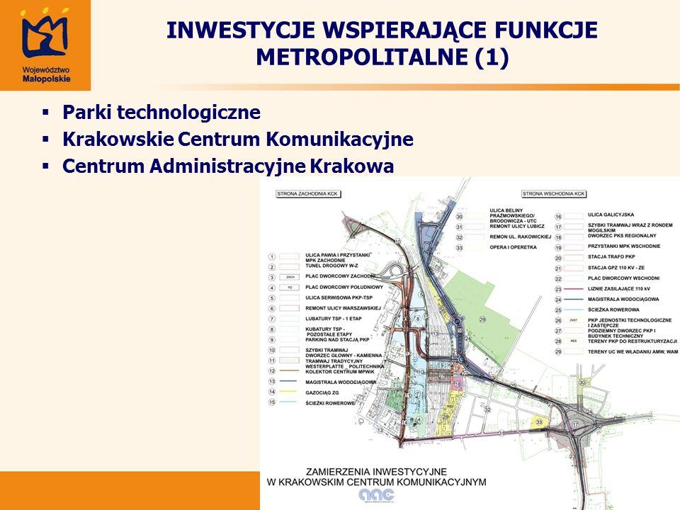 INWESTYCJE WSPIERAJĄCE FUNKCJE METROPOLITALNE (1) Parki technologiczne Krakowskie Centrum Komunikacyjne Centrum Administracyjne Krakowa