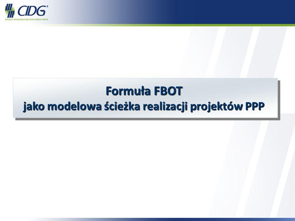 2 1.FBOT – szczególny przypadek partnerstwa publiczno prywatnego.