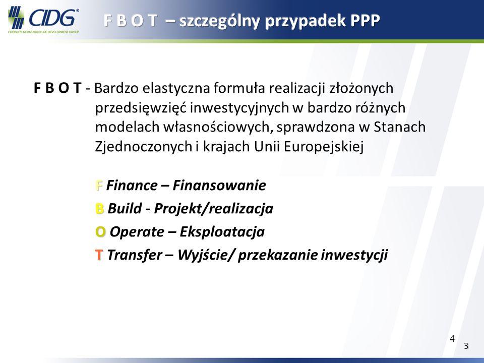 5 Powierzenie stronie prywatnej realizacji zadania własnego JST musi spełniać dwa warunki.
