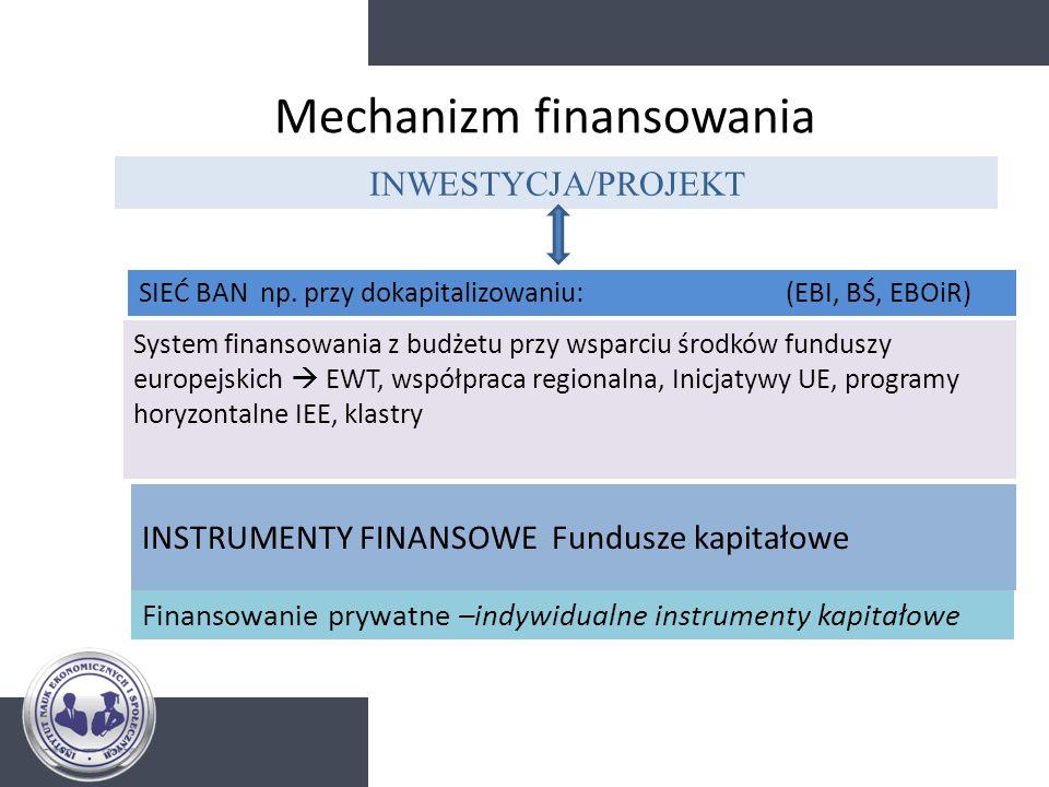 Mechanizm finansowania System finansowania z budżetu przy wsparciu środków funduszy europejskich EWT, współpraca regionalna, Inicjatywy UE, programy h