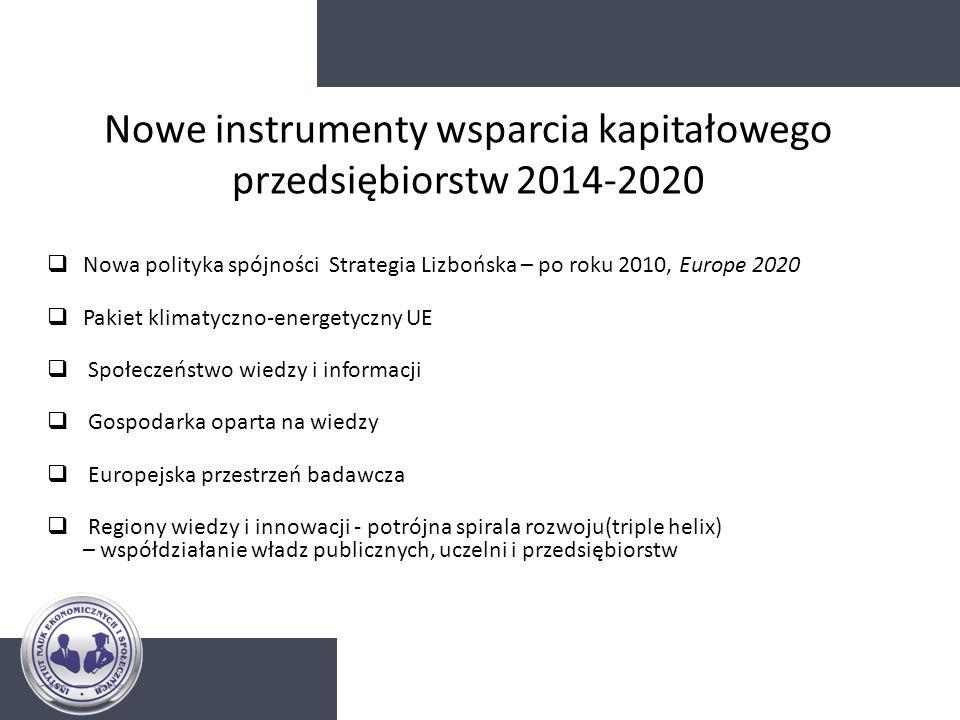 Nowe instrumenty wsparcia kapitałowego przedsiębiorstw 2014-2020 Nowa polityka spójności Strategia Lizbońska – po roku 2010, Europe 2020 Pakiet klimat