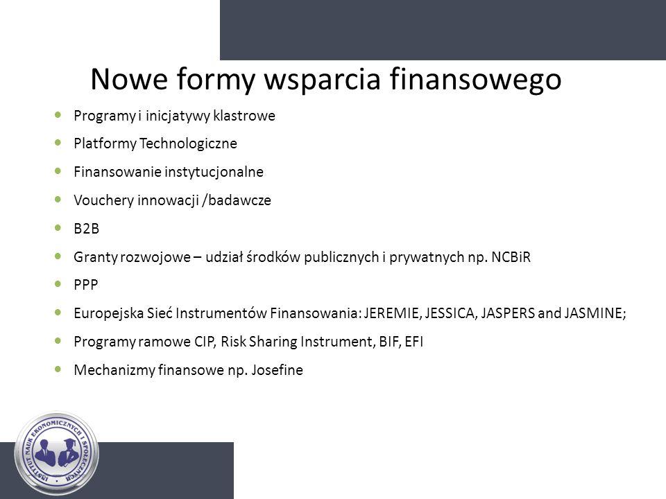 Nowe formy wsparcia finansowego Programy i inicjatywy klastrowe Platformy Technologiczne Finansowanie instytucjonalne Vouchery innowacji /badawcze B2B