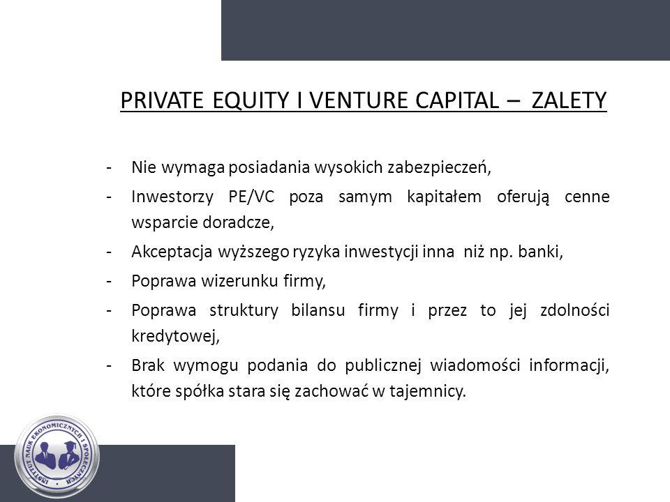 PRIVATE EQUITY I VENTURE CAPITAL – ZALETY -Nie wymaga posiadania wysokich zabezpieczeń, -Inwestorzy PE/VC poza samym kapitałem oferują cenne wsparcie