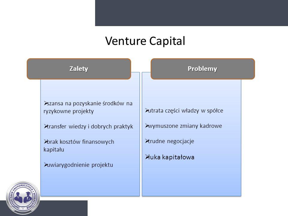 Venture Capital Fundusze zalążkowe (seed capital) oraz wczesnego rozwoju (early stage) inwestują w: Komercjalizacja wyników badań naukowych Nowo powstające spółki (start- ups), spinn off Spółki na wczesnym etapie rozwoju (early stage) Fundusze venture capital / private equity - faza ekspansji inwestują w: Spółki będące w fazie wzrostu (ekspansja i rozwój) Spółki dojrzałe (finansowanie pomostowe, wykup udziałów przez menedżerów, restrukturyzacja)