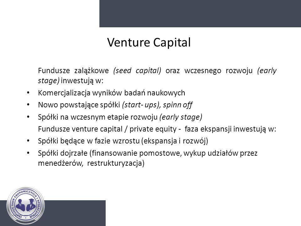 Venture Capital Fundusze zalążkowe (seed capital) oraz wczesnego rozwoju (early stage) inwestują w: Komercjalizacja wyników badań naukowych Nowo powst