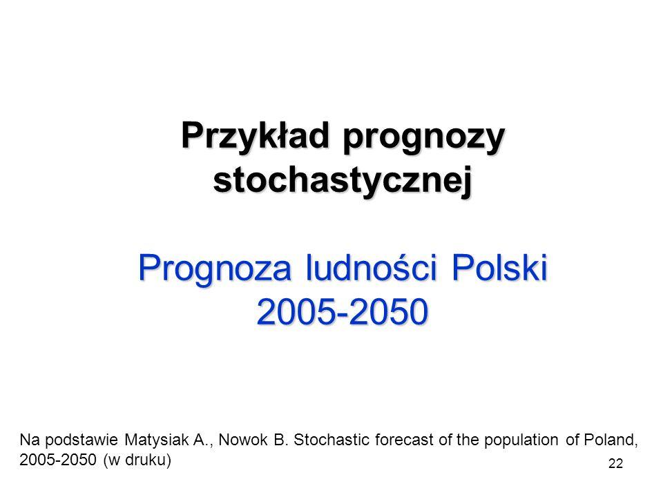 22 Przykład prognozy stochastycznej Prognoza ludności Polski 2005-2050 Na podstawie Matysiak A., Nowok B. Stochastic forecast of the population of Pol