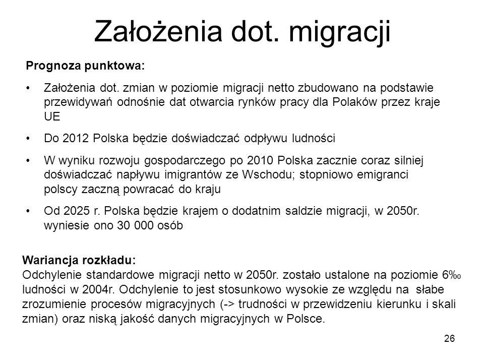 26 Założenia dot. migracji Prognoza punktowa: Założenia dot. zmian w poziomie migracji netto zbudowano na podstawie przewidywań odnośnie dat otwarcia