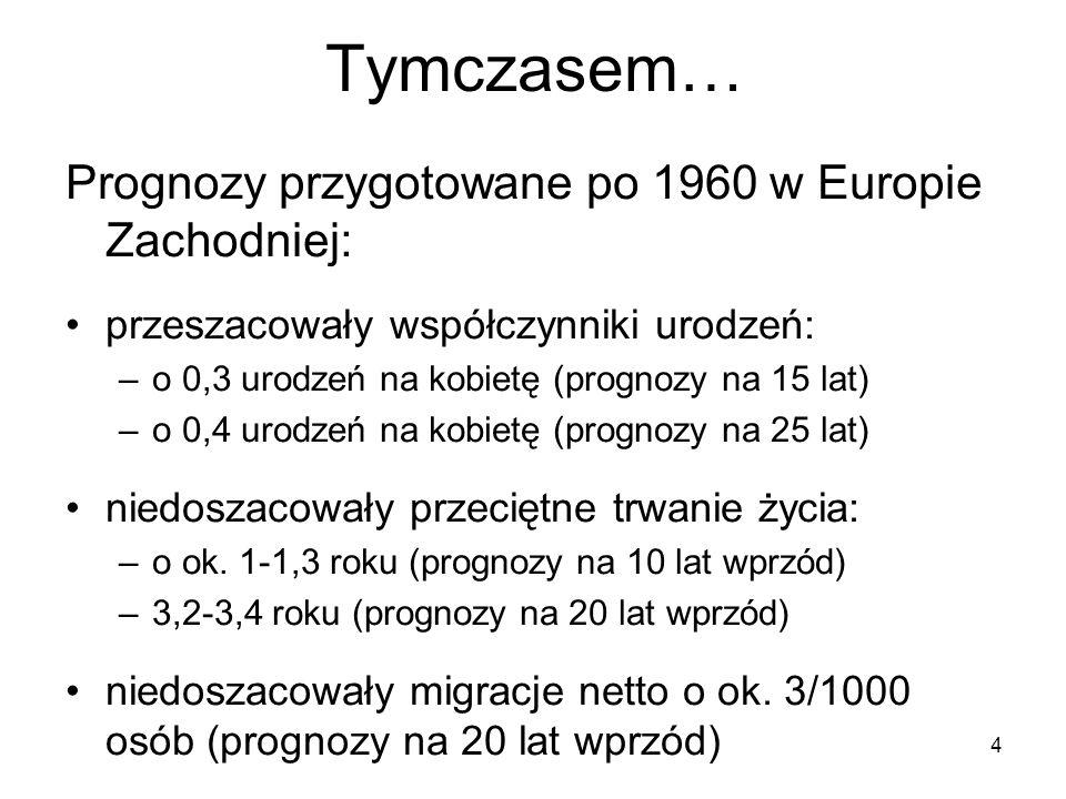 4 Tymczasem… Prognozy przygotowane po 1960 w Europie Zachodniej: przeszacowały współczynniki urodzeń: –o 0,3 urodzeń na kobietę (prognozy na 15 lat) –