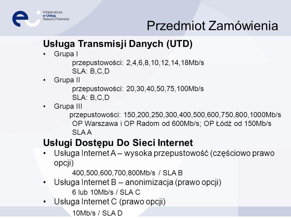 Przedmiot Zamówienia Usługa Transmisji Danych (UTD) Grupa I przepustowości: 2,4,6,8,10,12,14,18Mb/s SLA: B,C,D Grupa II przepustowości: 20,30,40,50,75