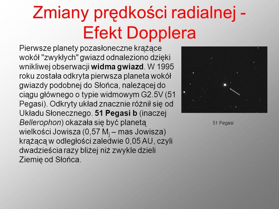 Zmiany prędkości radialnej - Efekt Dopplera Pierwsze planety pozasłoneczne krążące wokół