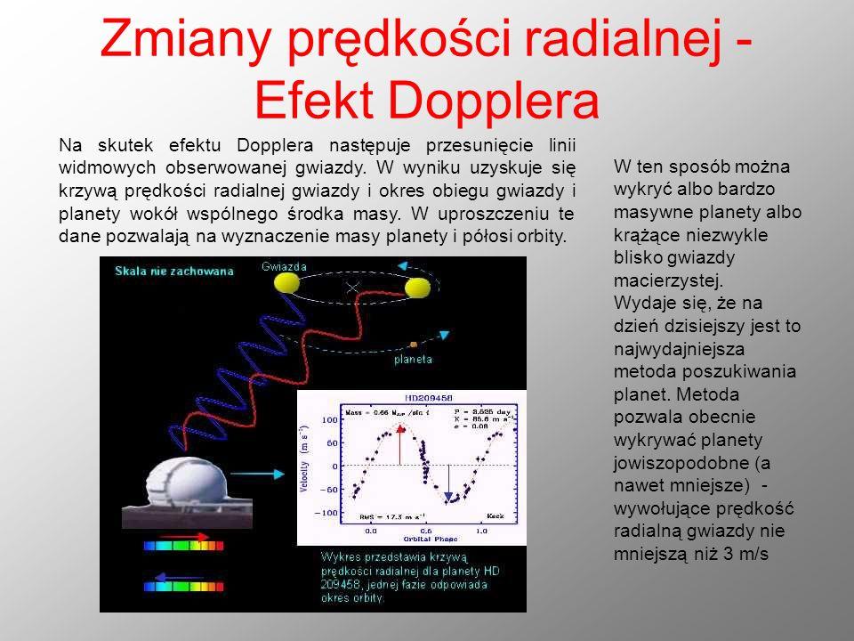 Zmiany prędkości radialnej - Efekt Dopplera Na skutek efektu Dopplera następuje przesunięcie linii widmowych obserwowanej gwiazdy. W wyniku uzyskuje s