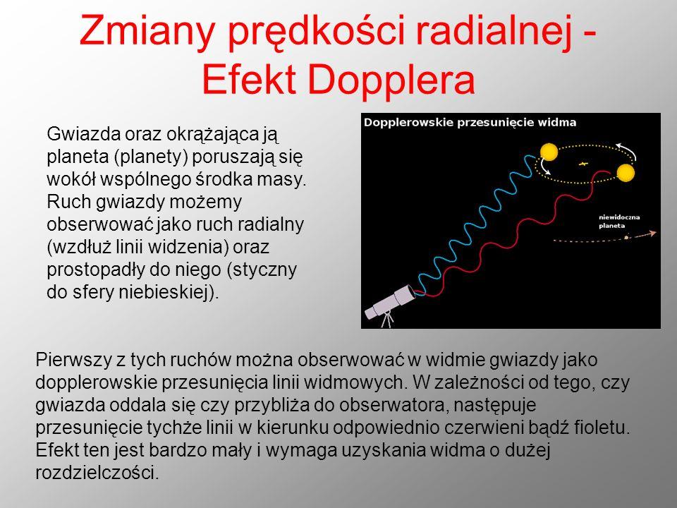 Zmiany prędkości radialnej - Efekt Dopplera Gwiazda oraz okrążająca ją planeta (planety) poruszają się wokół wspólnego środka masy. Ruch gwiazdy możem