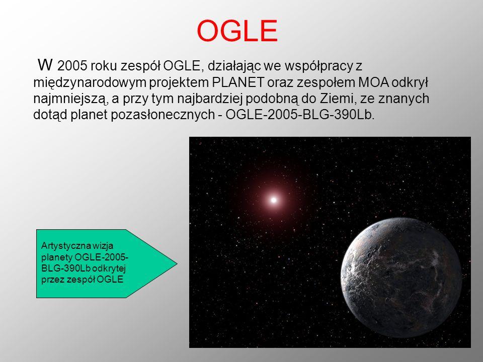OGLE W 2005 roku zespół OGLE, działając we współpracy z międzynarodowym projektem PLANET oraz zespołem MOA odkrył najmniejszą, a przy tym najbardziej