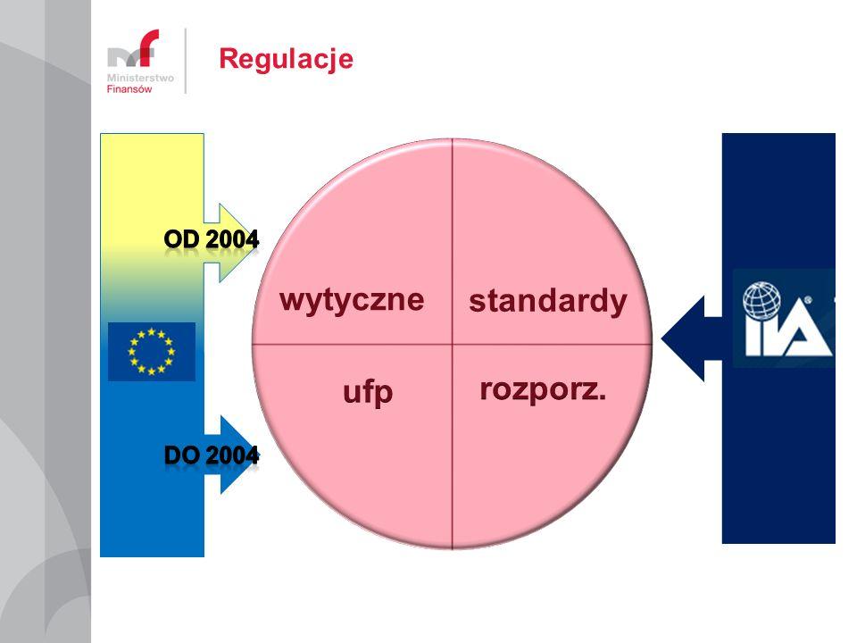 Regulacje wytyczne standardy