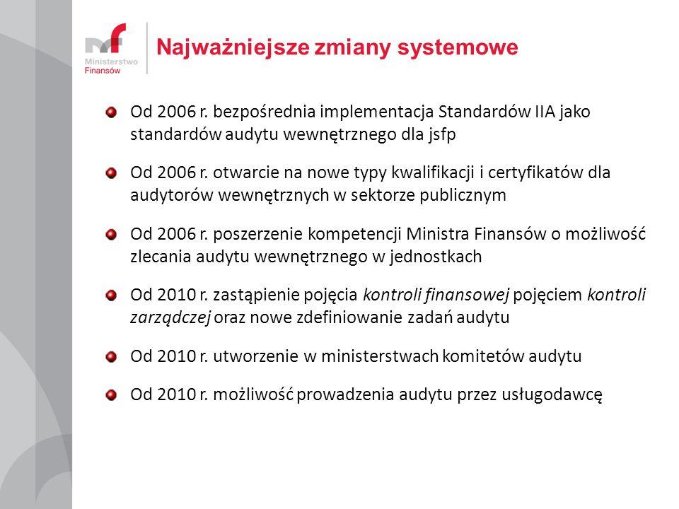 Najważniejsze zmiany systemowe Od 2006 r. bezpośrednia implementacja Standardów IIA jako standardów audytu wewnętrznego dla jsfp Od 2006 r. otwarcie n