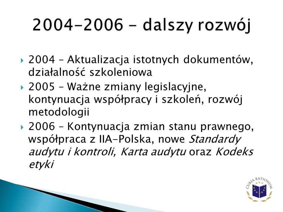 2004 – Aktualizacja istotnych dokumentów, działalność szkoleniowa 2005 – Ważne zmiany legislacyjne, kontynuacja współpracy i szkoleń, rozwój metodologii 2006 – Kontynuacja zmian stanu prawnego, współpraca z IIA-Polska, nowe Standardy audytu i kontroli, Karta audytu oraz Kodeks etyki