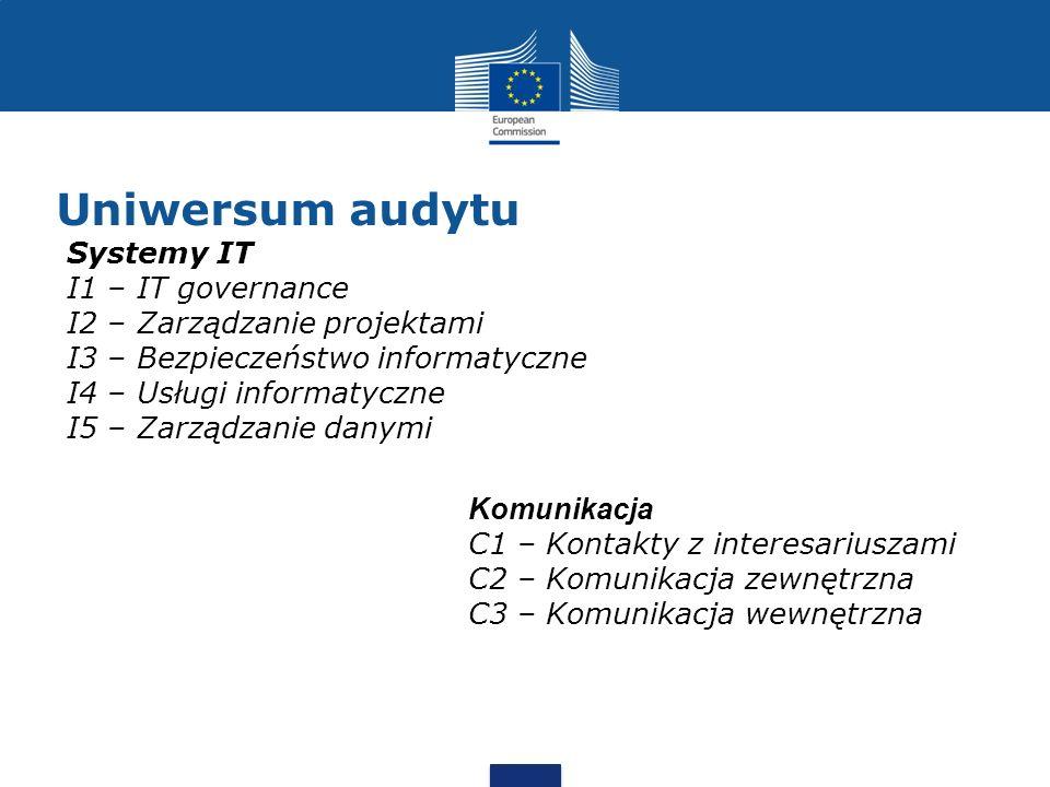 Uniwersum audytu Komunikacja C1 – Kontakty z interesariuszami C2 – Komunikacja zewnętrzna C3 – Komunikacja wewnętrzna Systemy IT I1 – IT governance I2