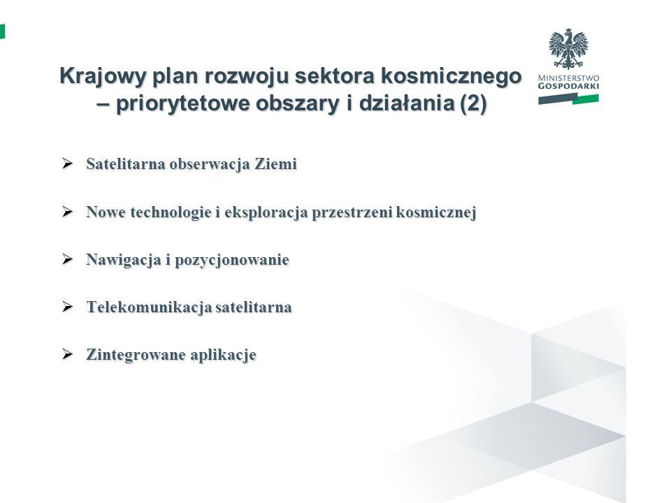Krajowy plan rozwoju sektora kosmicznego – priorytetowe obszary i działania (2) Satelitarna obserwacja Ziemi Satelitarna obserwacja Ziemi Nowe technol