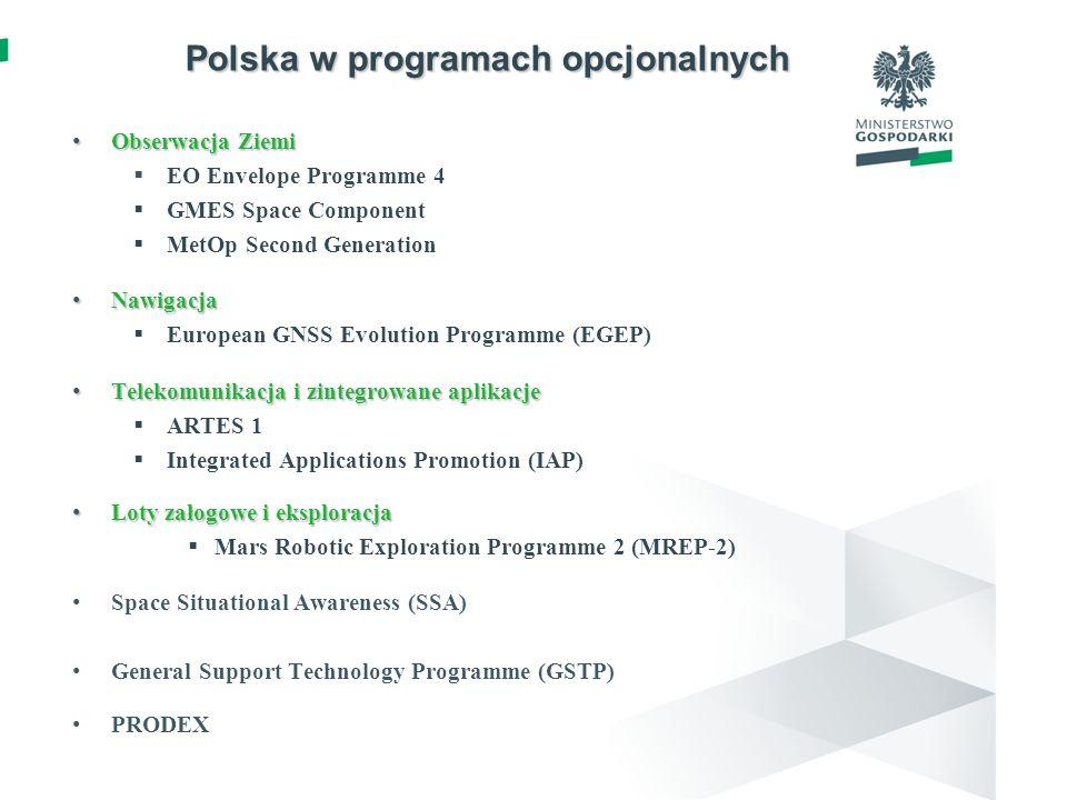 Polska w programach opcjonalnych Obserwacja Ziemi Obserwacja Ziemi EO Envelope Programme 4 GMES Space Component MetOp Second Generation Nawigacja Nawi