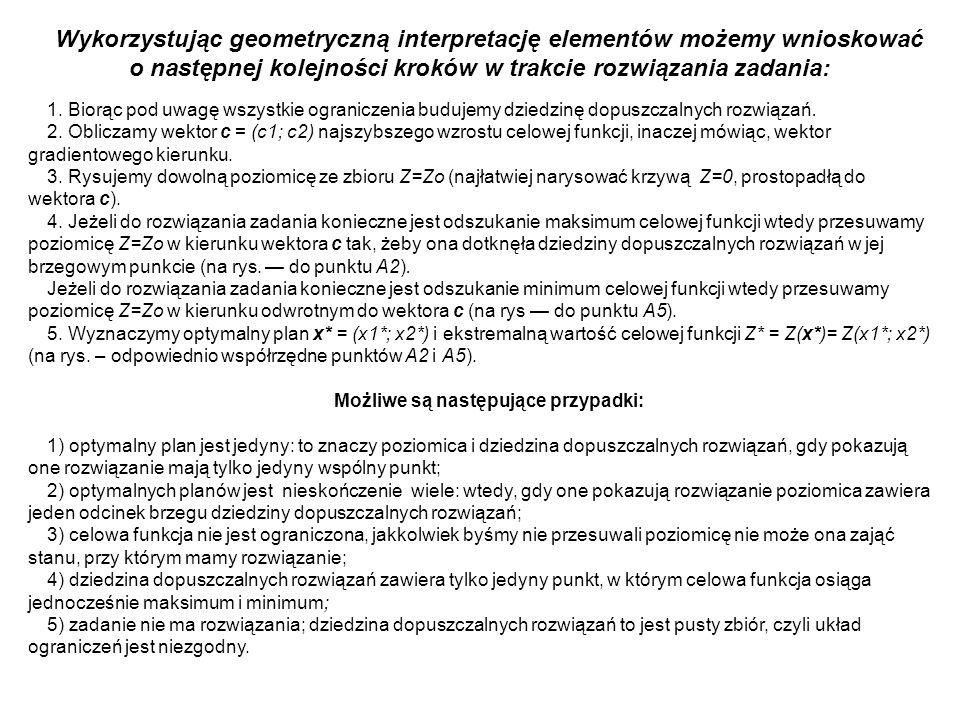 Wykorzystując geometryczną interpretację elementów możemy wnioskować o następnej kolejności kroków w trakcie rozwiązania zadania: 1. Biorąc pod uwagę
