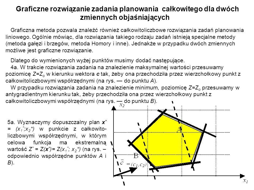 Graficzne rozwiązanie zadania planowania całkowitego dla dwóch zmiennych objaśniających Graficzna metoda pozwala znaleźć również całkowitoliczbowe roz
