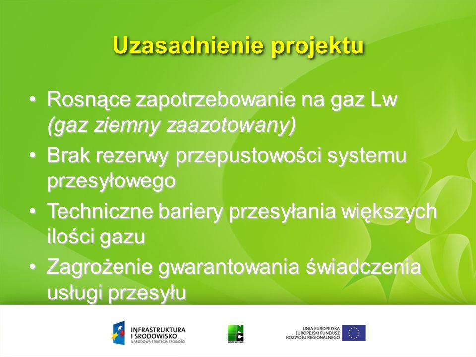 Uzasadnienie projektu Rosnące zapotrzebowanie na gaz Lw (gaz ziemny zaazotowany)Rosnące zapotrzebowanie na gaz Lw (gaz ziemny zaazotowany) Brak rezerwy przepustowości systemu przesyłowegoBrak rezerwy przepustowości systemu przesyłowego Techniczne bariery przesyłania większych ilości gazuTechniczne bariery przesyłania większych ilości gazu Zagrożenie gwarantowania świadczenia usługi przesyłuZagrożenie gwarantowania świadczenia usługi przesyłu