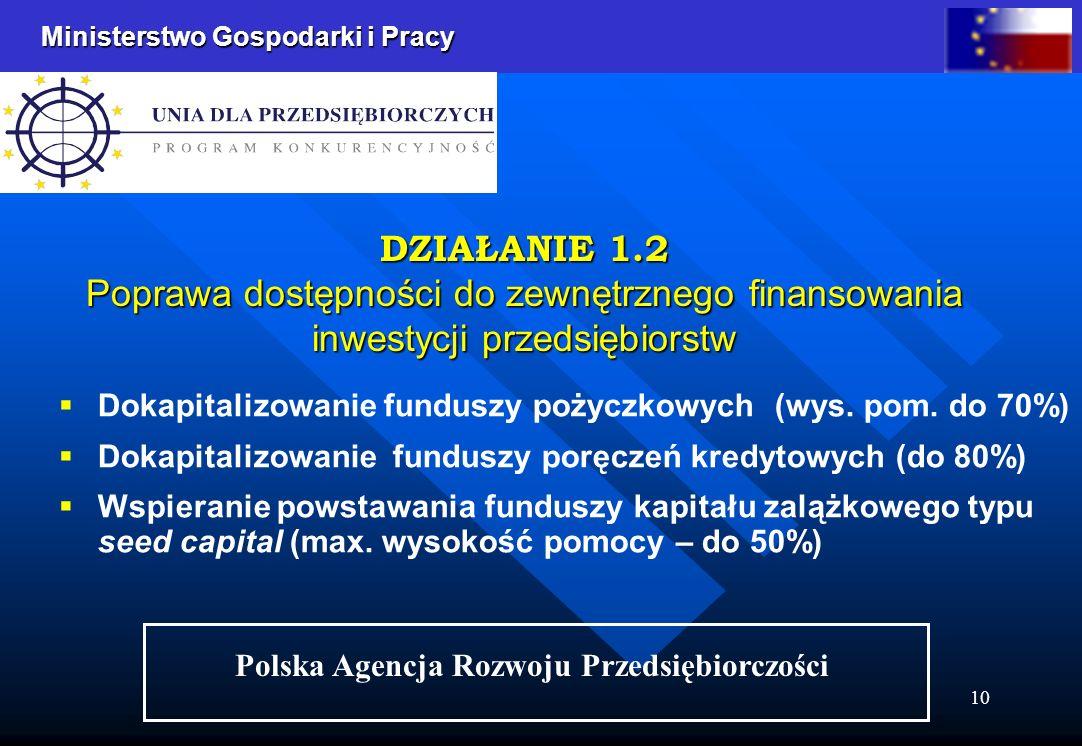 Ministerstwo Gospodarki i Pracy 10 Dokapitalizowanie funduszy pożyczkowych (wys. pom. do 70%) Dokapitalizowanie funduszy poręczeń kredytowych (do 80%)